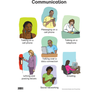 Communication - Poster