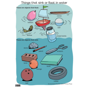 Things That Sink Or Float In Water - Poster