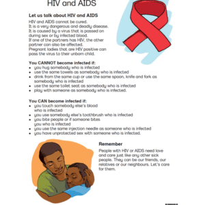 HIV And AIDS - Poster