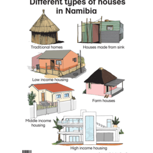 Different Types Of Houses In Namibia - Poster
