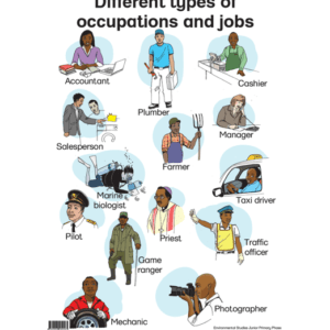 Different Kinds Of Occupations And Jobs - Poster