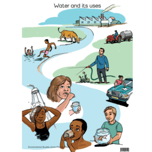 Water And Its Uses - Poster